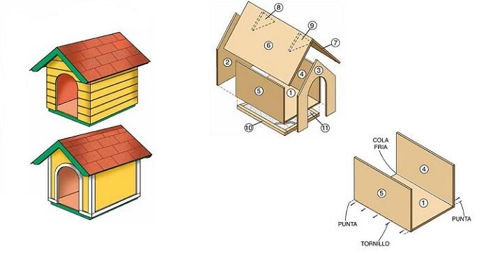 Consejos para construir la primera casa para perros - Como hacer una casa para perro grande ...